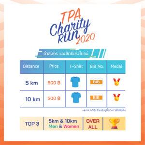 TPA CHARITY RUN 2020